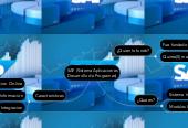 Mind map: SAP (Sistema Aplicaciones Desarrollo de Programas)