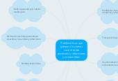 Mind map: Problemáticas que genera el no tener control sobre accesorios, refacciones y consumibles.
