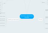 Mind map: Desarrollo y Operaciones (DevOps)