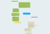 Mind map: Requirements--DOJ OVW Campus Safety Proposal 2017