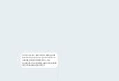 Mind map: Flujo de la comunicacion en las organizaciones