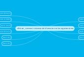 Mind map: sistemas de informacion en las organizaciones