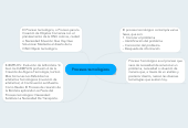 Mind map: Procesos tecnológicos