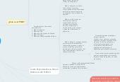 Mind map: El Derecho Económico y el PND