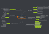 Mind map: Consequences of the Age of Exploration