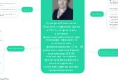 Mind map: Лебедев Сергей Алексеевич родился 2 ноября 1902 года в Нижнем Новгороде. Был создателем первого в континентальной Европе компьютера с хранимой в памяти программой (МЭСМ) и одним из разработчиков первых в мире цифровых электронных вычислительных машин с динамически изменяемой программой вычислений