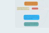 Mind map: Los Valores Juridicos