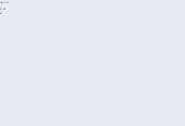 Mind map: Inteligencia ecológica
