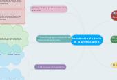 Mind map: Introducción al estudio de la administración.