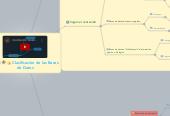 Mind map: Clasificación de las Bases de Datos
