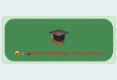 Mind map: Méthodologie dissertation