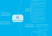 Mind map: Puntos vive digital