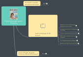 Mind map: English Language Learner Programs