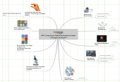 Mind map: POP - Come Creare Video-Presentazioni e Tutorial***Consigli e Strumenti***
