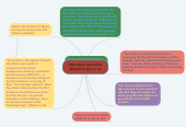 Mind map: Why stores should be allowed to spy on us.