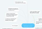 Mind map: El deporte como conducta depravadora atávica.