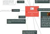 Mind map: comidas falsificadas en china