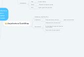 Mind map: Arquitectura para sistema ubicuos