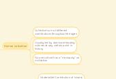 Mind map: Contributions of  Islamic Civilization
