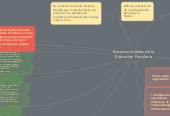 Mind map: Bases curriculares de la Educación Parvularia
