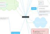 Mind map: Comunidad y sociedad
