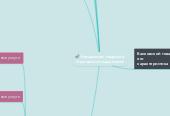 Mind map: Управление товаром в банковском маркетинге