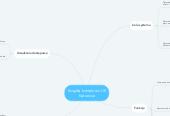Mind map: Książka kontaktów UE Katowice
