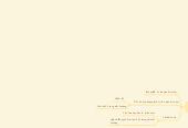Mind map: CHƯƠNG II: KIM LOẠI