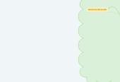 Mind map: El uso del celular y su impacto en la salud