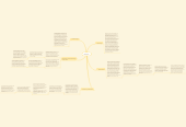 Mind map: Mediation