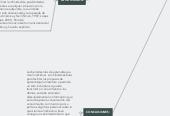 Mind map: HERRAMIENTAS PARA EL APRENDIZAJE ORGANIZACIONAL