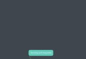 Mind map: Tecnologias Emergentes