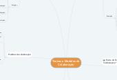 Mind map: Teorias e Modelos de Colaboração