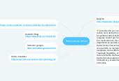 Mind map: Traductores online