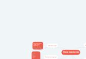 Mind map: TRIKE REDESIGN