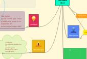 Mind map: sofware libre