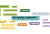 Mind map: มุมมองทางจิตวิทยาที่เกี่ยวกับนวัตกรรมเทคโนโลยี     และการสื่อสารทางการศึกษา