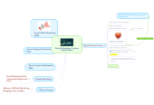 Mind map: Digital Marketing Training -DigitalNaukri