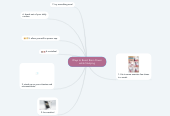 Mind map: Ways to Boost Brain Power while Studying