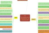 Mind map: TIC  Tecnologías de la información y la comunicación