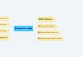Mind map: Balatoni Borrégió