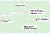Mind map: EROI E ANTIEROI