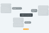 Mind map: Upgrade Your Curriculum: Chapter 5 Considerations