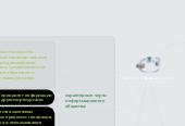 Mind map: Процесс информатизации