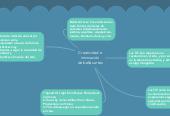 Mind map: Creatividad e innovación de bellas artes