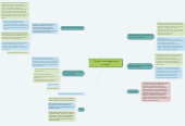 "Mind map: ""Trujillo: una tragedia que no cesa"""