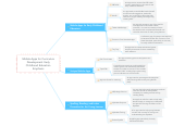 Mind map: Mobile Apps for Curriculum Development: Early Childhood Education Emphasis