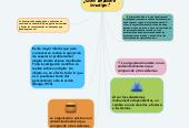 Mind map: Modelos de Organización