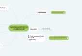 Mind map: NECESIDADES DE MI COMUNIDAD
