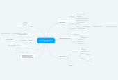 Mind map: usage des T.I.C.I. dans l'enseignement/apprentissage du F.L.E